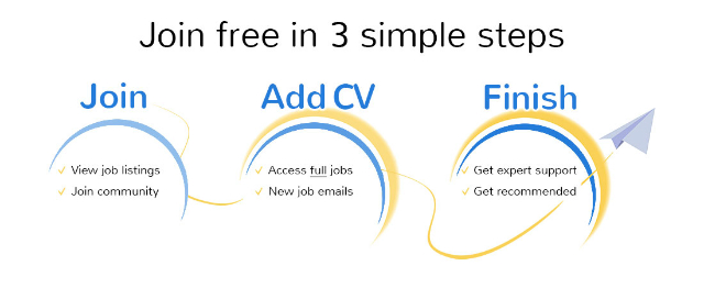 3 simple steps to sign up
